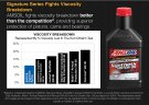 AMS-AMRQT Signature Series 5W-50 Synthetic Motor Oil 1 QT = 0.946 LITER