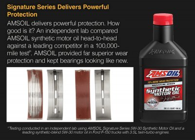 AMS-ALM1G Signature Series 5W-20 Synthetic Motor Oil 1 GALLON
